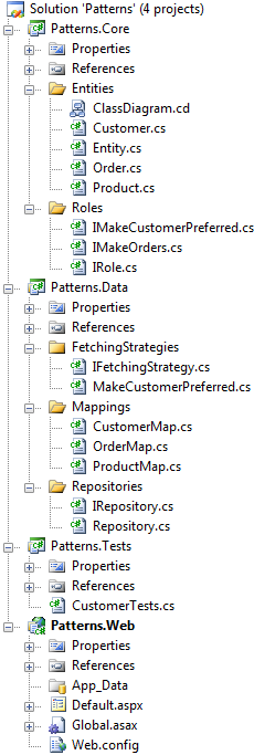 files location in the project