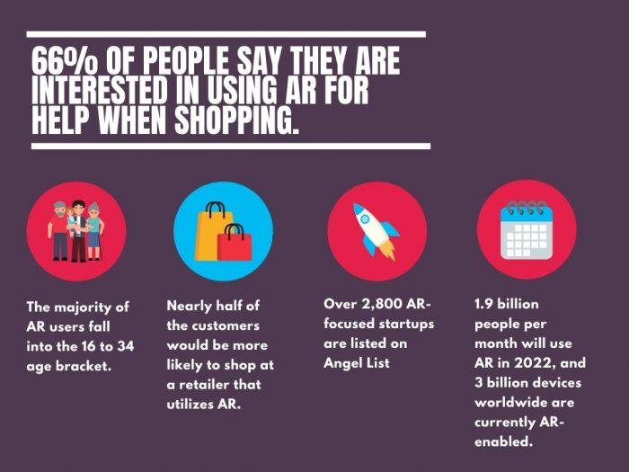 AR use-cases